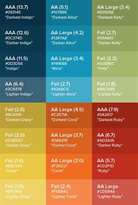 html link color color contrast for better readability viget