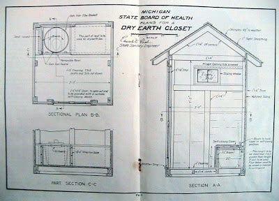 garden outhouse plans woodworking projects plans
