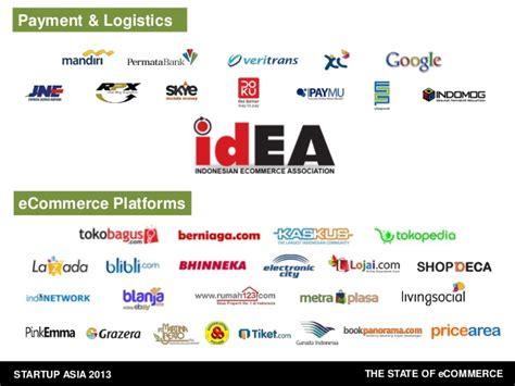 payment logistics ecommerce platforms
