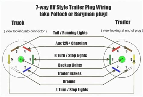 Ford Pin Trailer Connector Diagram Sample