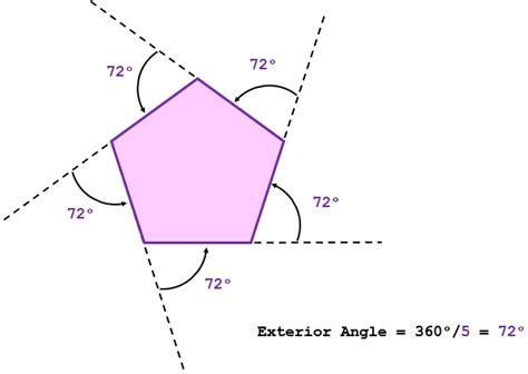 exterior angle pentagon