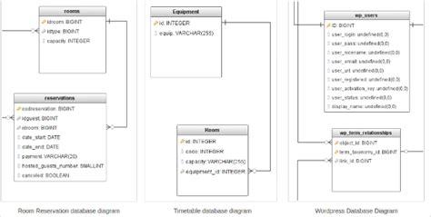 diagram tool    windows