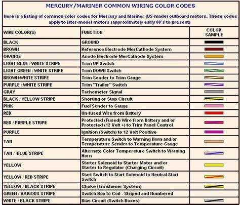 Optimax Wiring Bloodydecks
