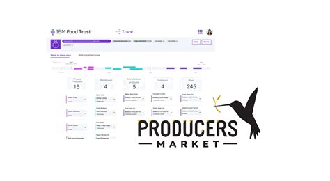 producers market  join  ibms blockchain powered