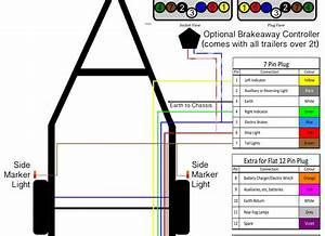 Wiring Diagram For Utility Trailer With Electric Brakes