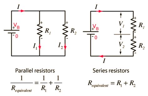 Edumission Physics Form Chapter Series