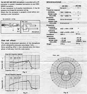Kenwood Mc 60 Wiring Diagram : forum radioamatoriale ~ A.2002-acura-tl-radio.info Haus und Dekorationen