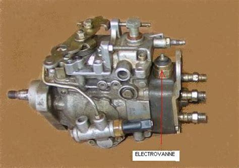 electrovanne polo volkswagen mecanique electronique