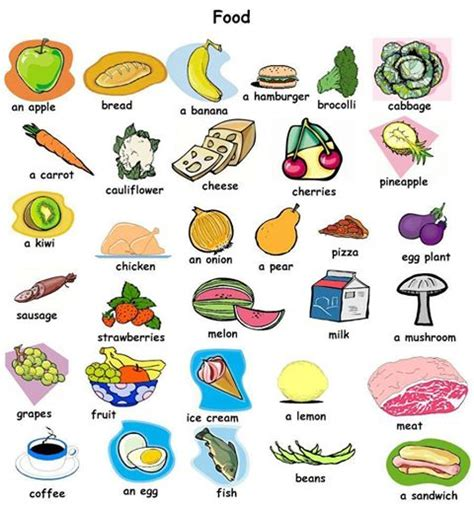 Learn English  Food Eangielskicom