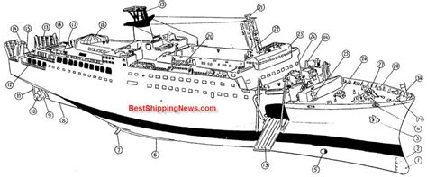 Ferry Boat Parts by Car Passenger Ferry Shipbuilding Picture Dictionary