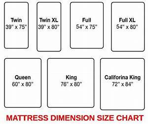 best types of mattresses and where to purchase for less With american mattress sizes