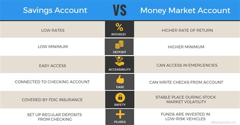 Savings Accounts Vs Money Market Accounts. Homewise Insurance Florida Custom Shades Nyc. Police Leadership Training Whiten Your Teeth. Mercedes Benz Brake Repair Cost. Side Effect Of Alcohol Abuse. Web Developer University Stickers For Printer. Free College Lecture Videos I Line Square D. Immigration Attorney Orlando. Psy D Programs In Colorado Star Light Company