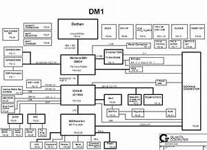 Dell Inspiron 500m 510m Latitude D500m D505 Schematic