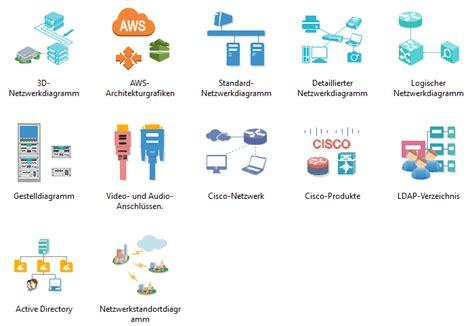 netzwerkplan software netzwerkplan kostenlos erstellen