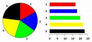 Diagramme Circulaire  U2014 Wikip U00e9dia