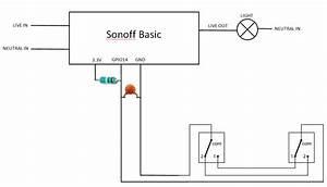 Sonoff  U0434 U043e U0440 U0430 U0431 U043e U0442 U043a U0430  U0438  U043f U0440 U0438 U043c U0435 U043d U0435 U043d U0438 U0435  U00b7 Issue  41  U00b7 Tretyakovsa  Sonoff Wifi Switch  U00b7 Github