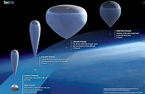 Suborbital Tourism Company Designs Impressive Balloon