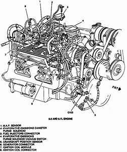 2005 Chevy Trailblazer Camshaft Actuator Removal Html