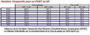 Radiateur Electrique Le Plus Economique : le radiateur le plus conomique ~ Dailycaller-alerts.com Idées de Décoration