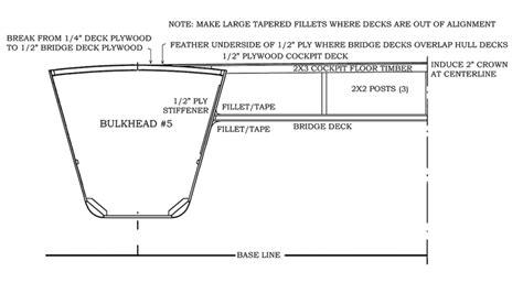 Catamaran Hull Structure by A 42 Foot Catamaran My Seventh Cruising Sailboat