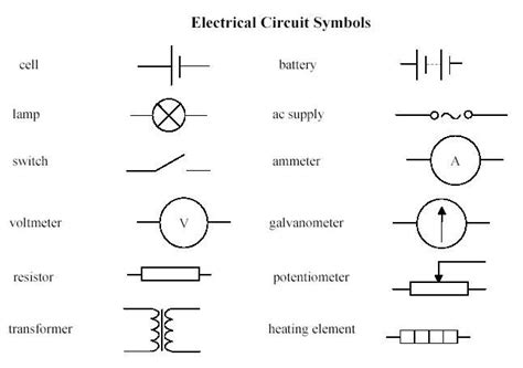 electrical circuit symbols teaching science electricity symbols study and