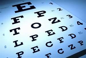 Optical Eye Test Chart Top 4 Eye Charts Used During Eye Exams