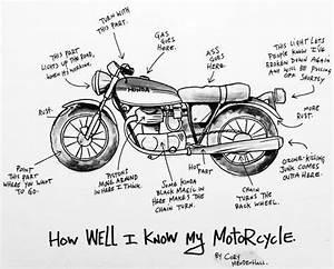 Simplified Motorcycle Diagram