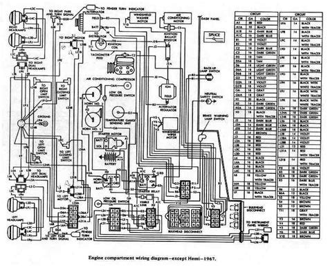 Car Wiring : Engine Compartment Wiring Diagram Of 1967