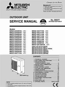 Service Manual Mxz 2 5a30 100va