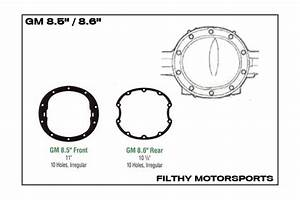 Gm 14 Bolt Axle Rebuid Parts 4wheel Off Road Magazine