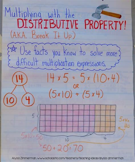 1000+ Ideas About Distributive Property On Pinterest  Properties Of Multiplication