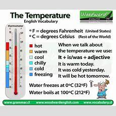 Vocabulary  The Weather  Temperature Rayo