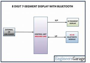 7 Segment Display Block Diagram