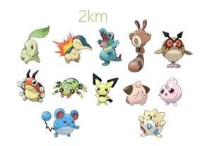 Go Gen 2 Pokemon Egg List