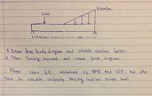 Solved  Draw Free Body Diagram And Calculate Reaction Forc