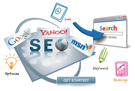 Digital Marketing Dedicated Seo Experts Local Sem Company