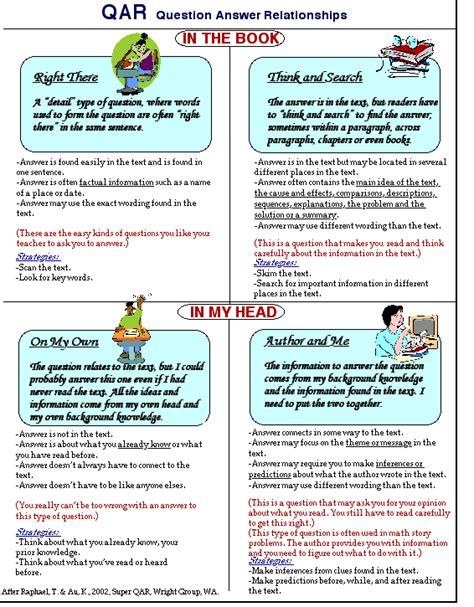 Kamehameha Elementary School Reading Comprehension Strategies