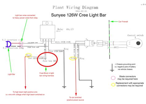 Gallery Wire Thermocouple Wiring Diagram Sample