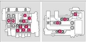Volvo V60  2016  - Fuse Box Diagram