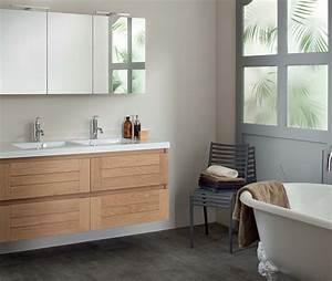 toutes nos gammes meuble salle de bains sanijura With sanijura meuble salle de bain