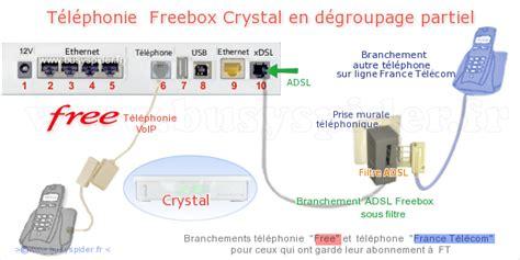 installer telephonie voip en d 233 groupage partiel ft pour freebox v5 crystal