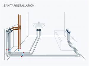 Kunststoff Wasserleitung Selbst Verlegen : wiroflex schraubsystem ~ Eleganceandgraceweddings.com Haus und Dekorationen