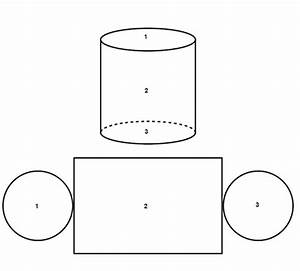 the surface area and the volume of pyramids prisms With cylinder packaging template