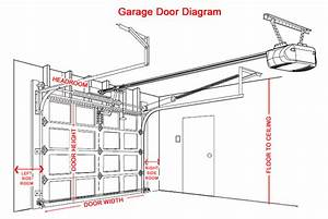 Garage Door Wiring Diagram