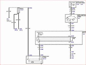 I Cannot Find The Location Of The Starter Solenoid On My