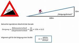 Steigung Berechnen : mathematik digital lineare funktionen station 2 zum wiki ~ Themetempest.com Abrechnung