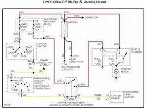 1996 Cadillac Deville Wiring Schematic