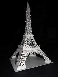 Best Eiffel Tower Template