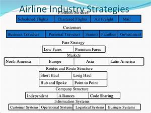 Southwest Airlines Culture Values And Operating Practices