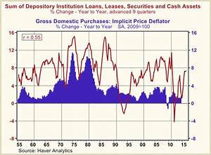 The Seeds of U.S. Inflation Have Sprouted and Could Be in ...